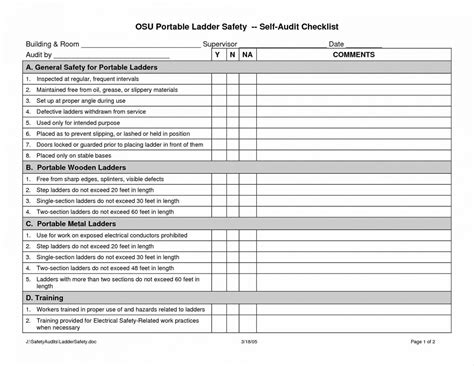 scaffold inspection checklist free template scaffold inspection checklist free template gallery