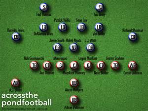 National football league across the pond football