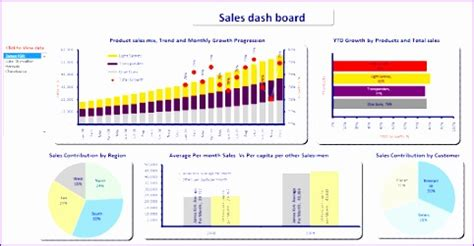 trend analysis report template beautiful trend analysis template contemporary resume