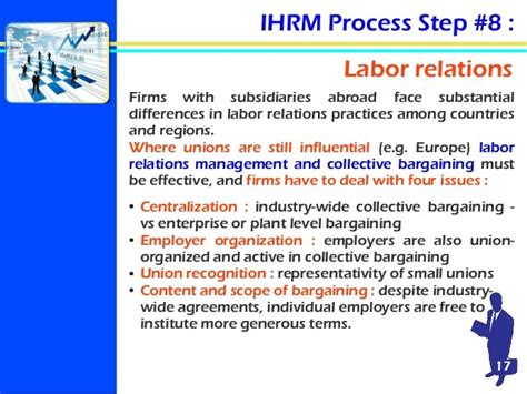 Tiss Mba Hr Fees by Is M A Human Resource Management Labor Relations From