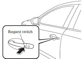 Mazda 3 Owners Manual Locking Unlocking With Request