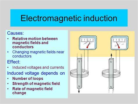 near field magnetic induction nfmi near field magnetic induction health 28 images nfmi near field magnetic induction in science