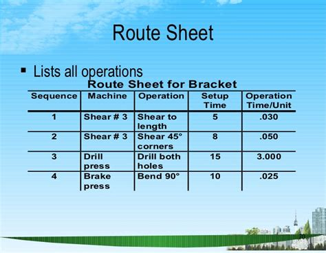 manufacturing route card template excel design of goods and services ppt bec doms