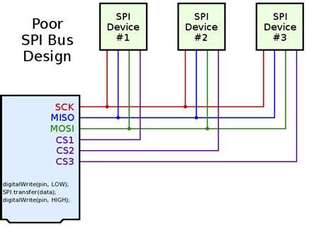 tutorial arduino spi better spi bus design in 3 steps dorkbotpdx