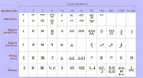 imagenes de simbolos geometricos signos