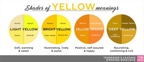 yellow color meanings impremedia net