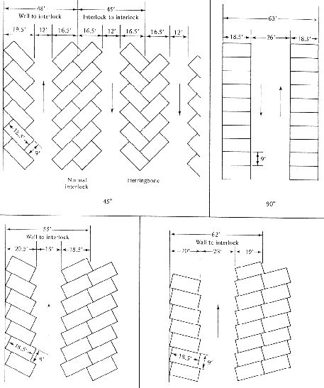 pattern design consideration parking stall layout considerations hospitality