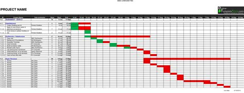 free building schedule of works template best photos of excel construction schedule template