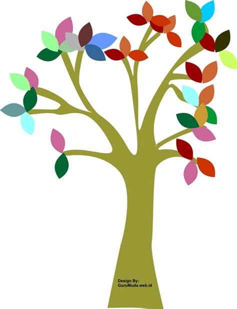 membuat struktur organisasi kelas menggunakan kertas karton contoh pohon literasi kelas guru muda