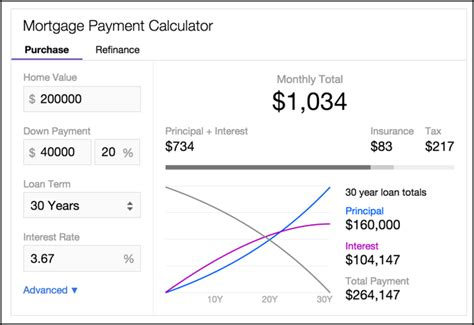 does yahoo a mortgage calculator ask dave