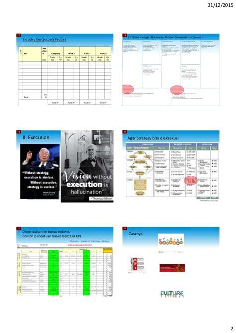 Buku Pintar Shalat Bonus Cd buku pintar bisnis