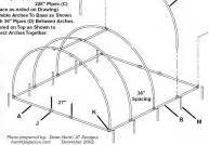 How To Build Gambrel Roof solar sunspaces and greenhouses