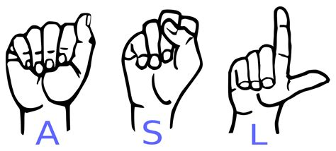 7 Important Languages Signs You Need To by American Sign Language