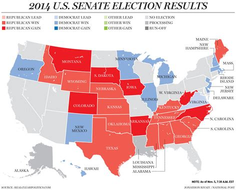 midterm elections the results are in yesterday