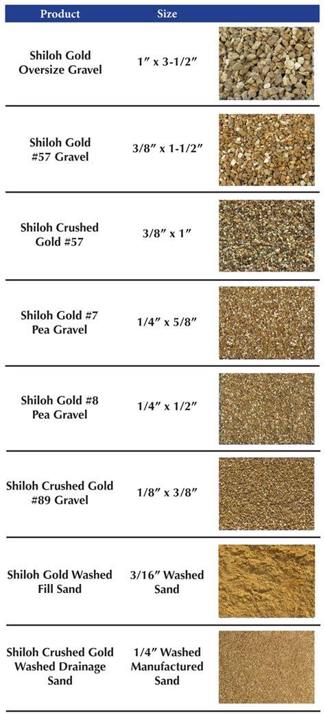 Landscape Rock Sizes Shiloh Sand Gravel Shiloh Produces Some Of The Most