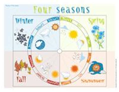 seasons and celestials an coloring book books four seasons theme and activities educatall