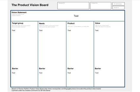 section 32 vendor statement template product vision tools part 1 the product vision board
