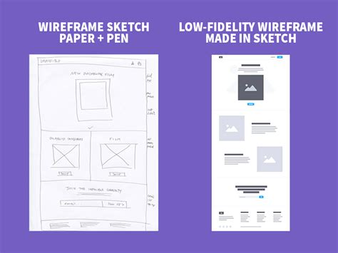 website app wireframe examples  creating  solid ux design