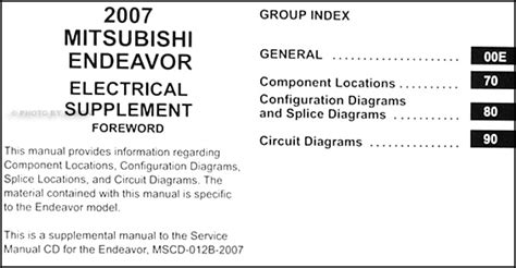 mitsubishi endeavor wiring diagram new wiring diagram 2018