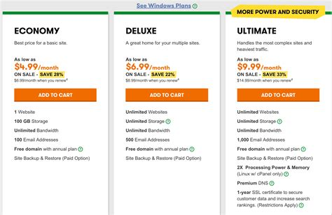 godaddy coupons offers verified  minutes