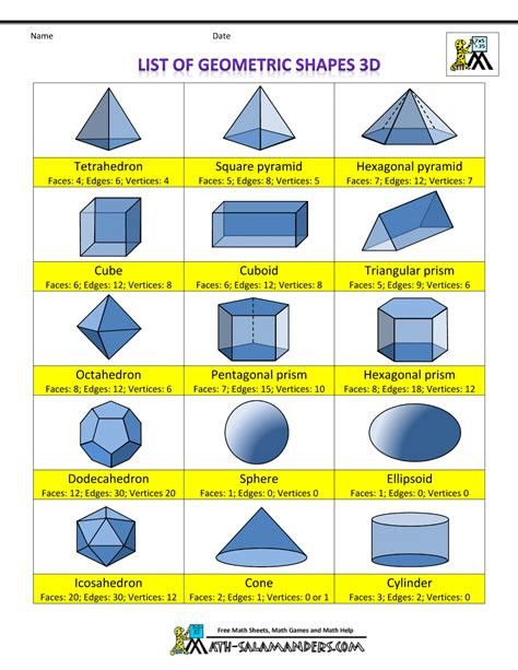 diagrams of geometric shapes more at link 3 d shapes list of geometric shapes 3d info