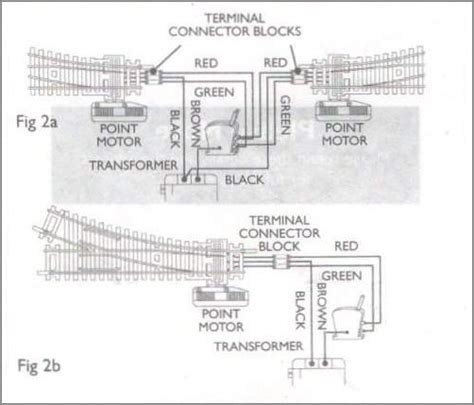 platelayer railways tips and wiring diagrams