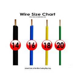 essential pet heavy duty wire 16 gauge 500 feet