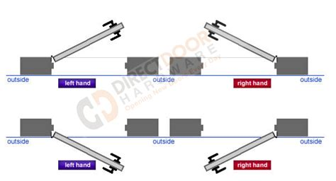 how to determine door swing door handing please use the charts below to identify