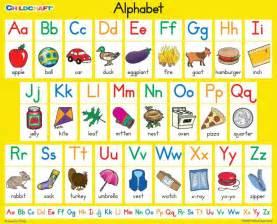 alphabet chart driverlayer search engine
