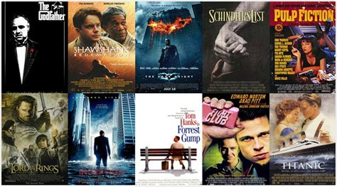 film hot hollywood 2015 top 10 best hollywood movies of all time based on rating