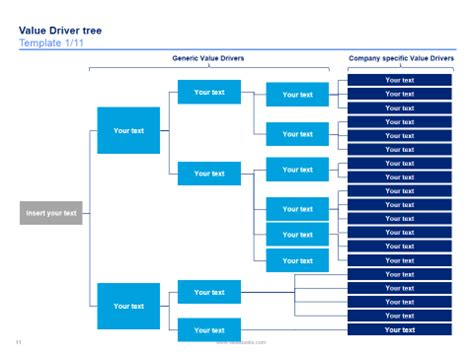value tree template value driver tree templates text color business and reuse