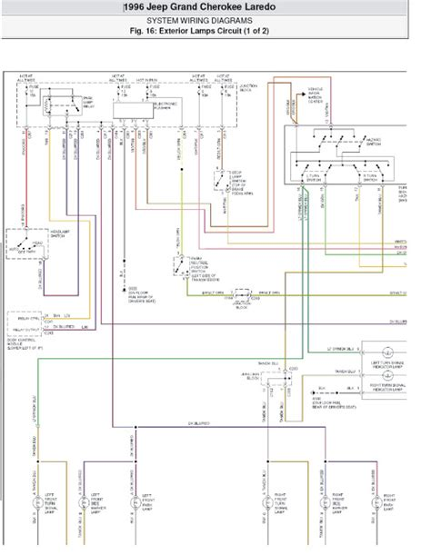 1996 jeep grand laredo system wiring diagrams 1996 jeep grand laredo system wiring diagrams