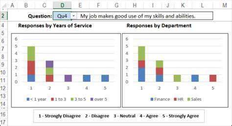 Show Survey Responses In Pivot Chart Excel Pivot Tablesexcel Pivot Tables Survey Chart Template