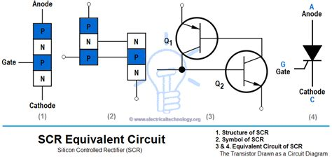 silicon diodes definition scr diode definition 28 images le thyristor description et d 233 finition everything about