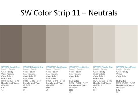 sw colors sw color strip 11 garrett gray sw 6075 spalding gray sw