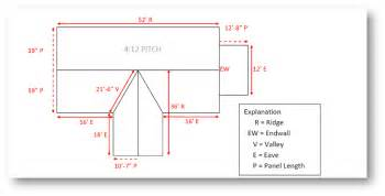 How Do You Find The Square Footage Of A House by How To Figure Metal Roofing Materials Best Buy Metals