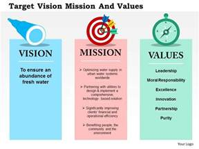 target vision mission and values flat powerpoint design