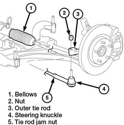 tie rod assembly diagram repair guides steering linkage removal