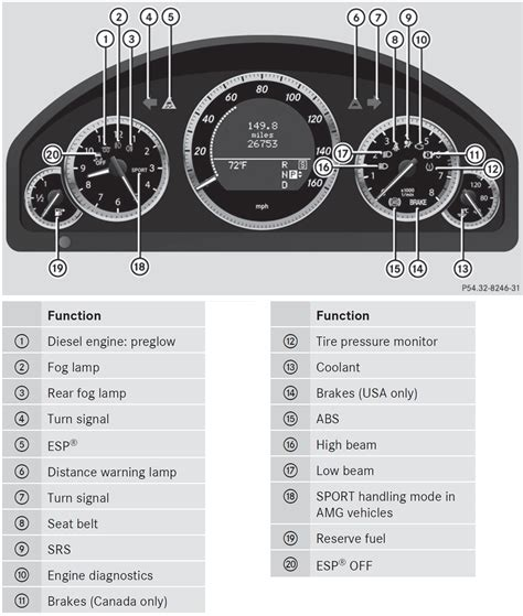 mercedes dashboard symbols sprinter warning light symbols