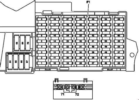 mercedes  class    fuse box diagram