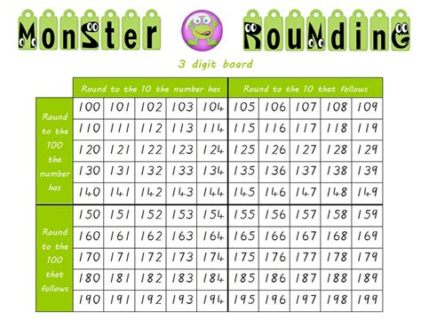 printable games for rounding numbers down under teacher monster rounding board game center or