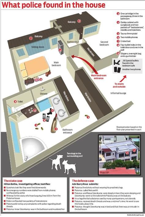 layout of oscar s house blade runner trial oscar pistorius murder trial began