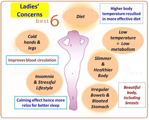 Label Functional Beverages Weight Loss Detox Sleep by Fashionable And Easy To Use Label Detox Tea For