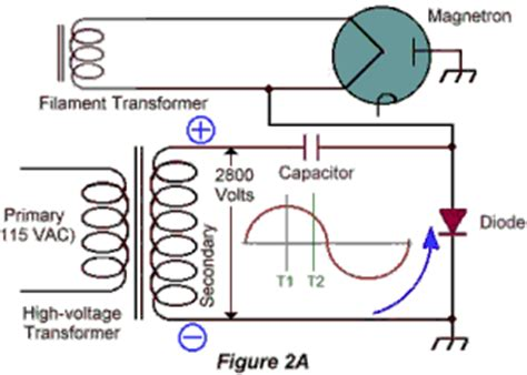 microwave diode circuit the voltage doubler circuit used in microwave oven high