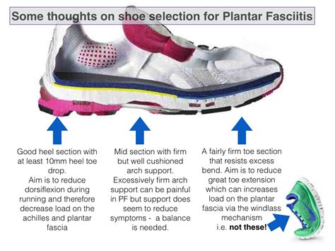 what athletic shoes are best for plantar fasciitis shoe selection for plantar fasciitis runningphysio