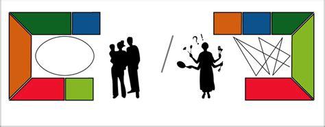 organisation du travail en cuisine plan de travail organisation des zones dans la cuisine