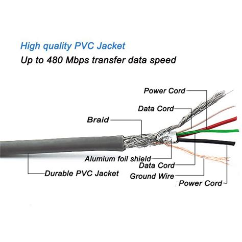 usb printer cable wiring diagram wiring diagram with