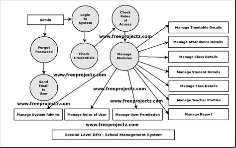 class diagram for school management system class diagram for school management system choice image