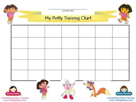 dora explorer printable eye chart dora potty training chart hot girls wallpaper