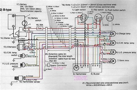 yanmar engine wiring wiring diagram for yanmar engines